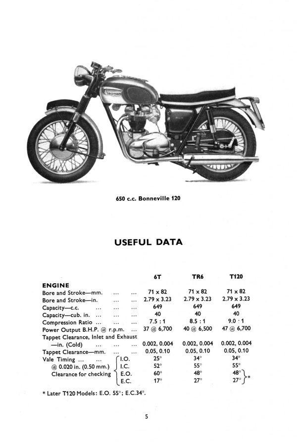 Triumph Trophy 650 Handbook 1963-1965