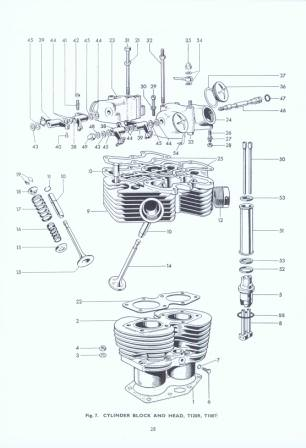 Triumph TR5T Engine Parts Book