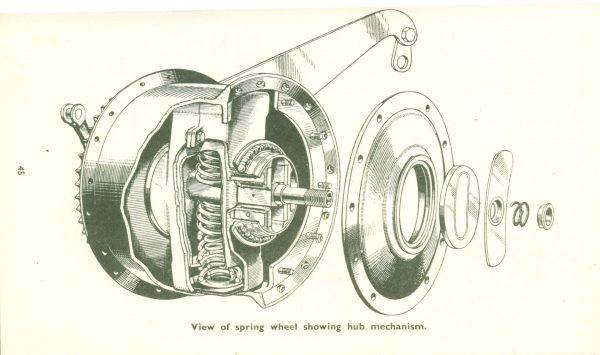 Triumph Sprung Hub 1949 Manual